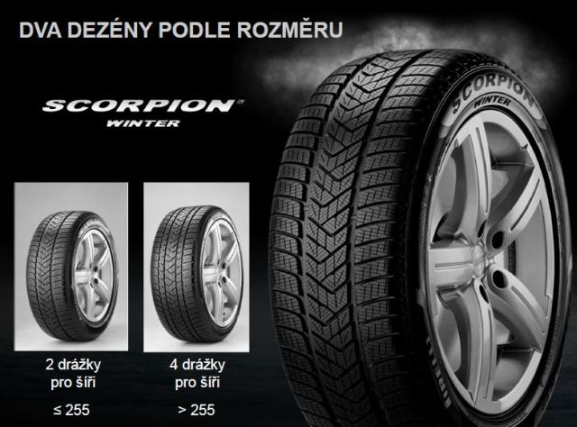 Pirelli 215/60 R17 SC WINTER 100V XL