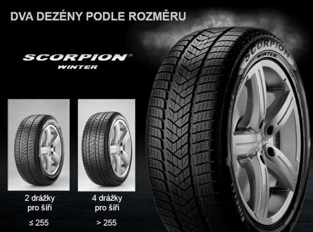 Pirelli 285/45 R19 SC WINTER 111V XL r-f